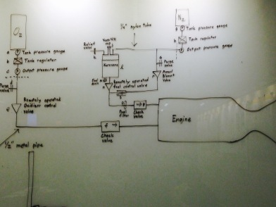 2015-02-06--Whiteboard Engine Picture-