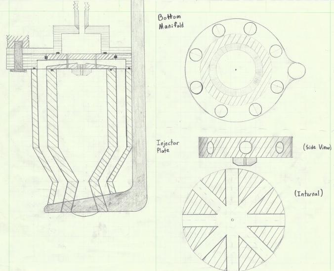 LPRD Rocketry Design-Engine Diagram 1