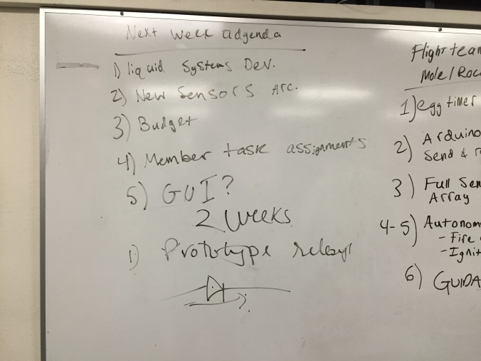 LPRD Avionics subteam's agenda for the next week to finish planning out the semester's work