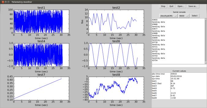 Telemetry UI used to test LPRD rocketry wireless communication programmed by Lucas Kramer